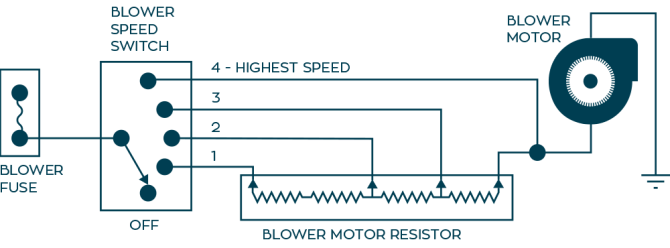 techassist blower motor resistors and speed controllers