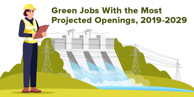 """Illustration of a female environmental engineer holding a clipboard near a dam. The text says """"Green Jobs With the Most Projected Openings, 2019-2029"""""""