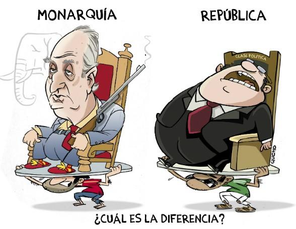 Partidos Politicos Dibujos