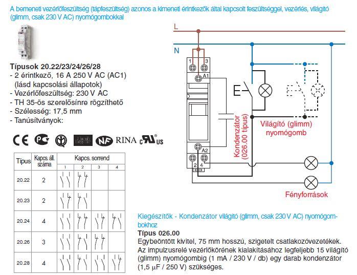 Vezérlés világító nyomógombokkal (glimm, csak 230V AC) - Finder 20.22; 20.23; 20.24; 20.26; 20.28 léptető-relé, 2 záróérintkező  A bemeneti vezérlőfeszültség (tápfeszültség) azonos a kimeneti érintkezők által kapcsolt feszültséggel. Üzemeltetési tanácsok a 20-as sorozat készülékeihez.
