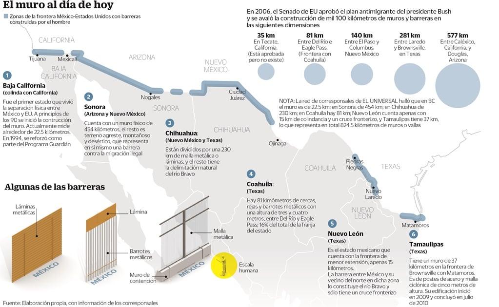 Resultado de imagen para muro de mexico