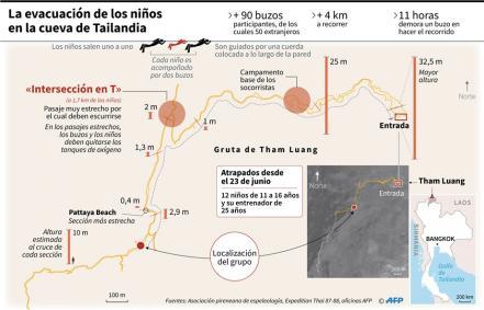 tailandia-rescate-ninos-meteorologia_63356771.jpg