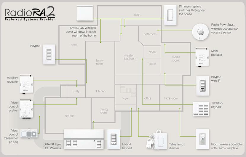 Wiring Diagram 120v 120V Socket Diagram ~ Elsavadorla