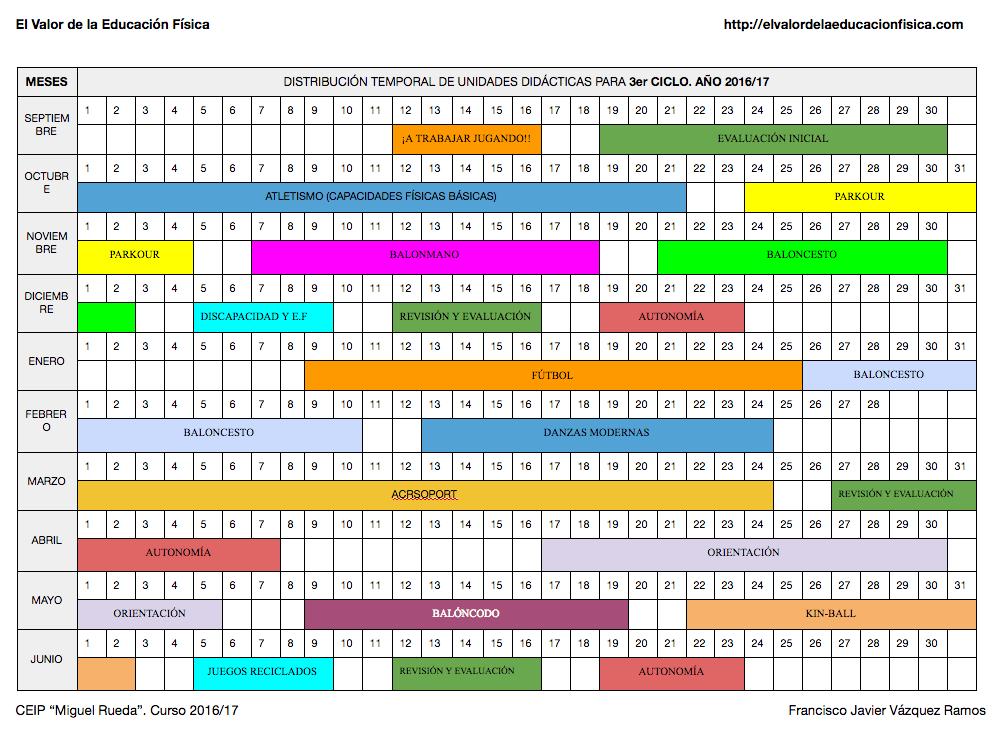 temporalizacion-y-planificacion-en-educacion-fisica-201617-tercer-ciclo