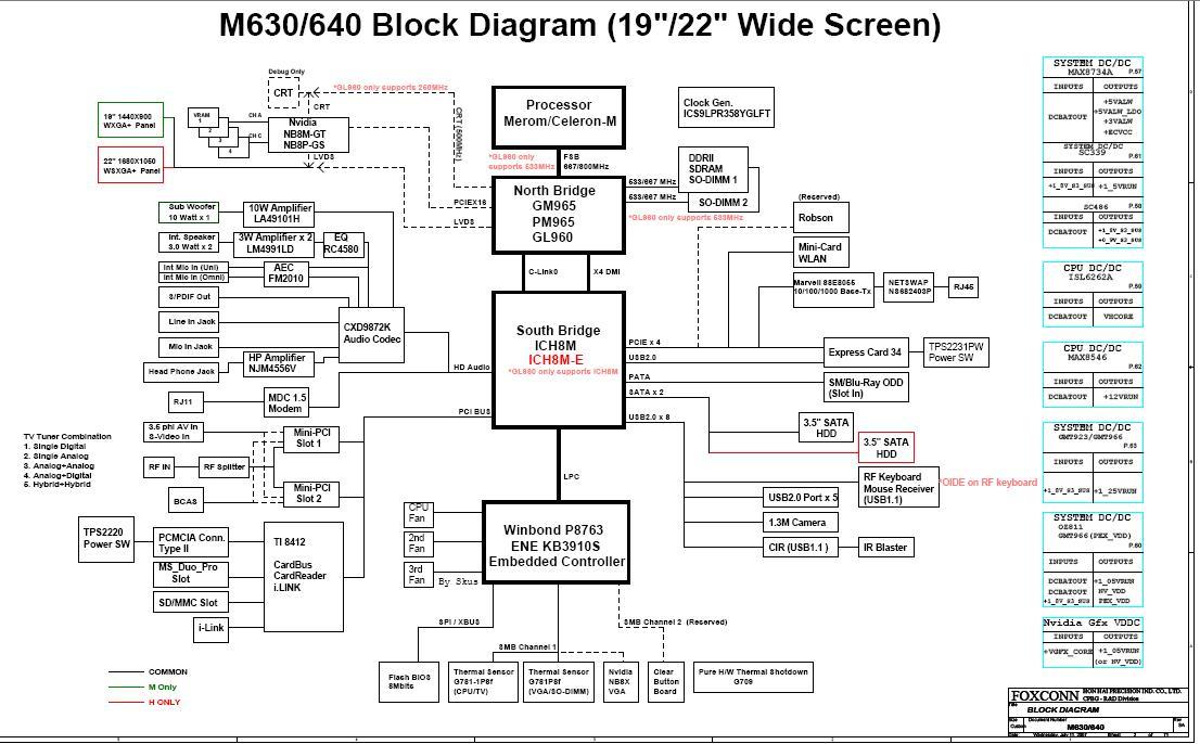 Schemat Sony Vaio VGN-LB series Foxconn M630 M640 MBX-179