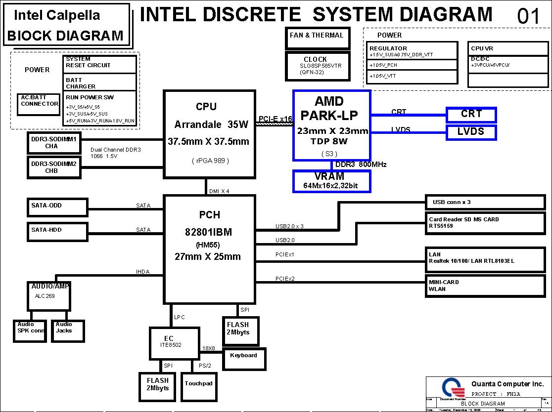 Schemat Fujitsu Lh530