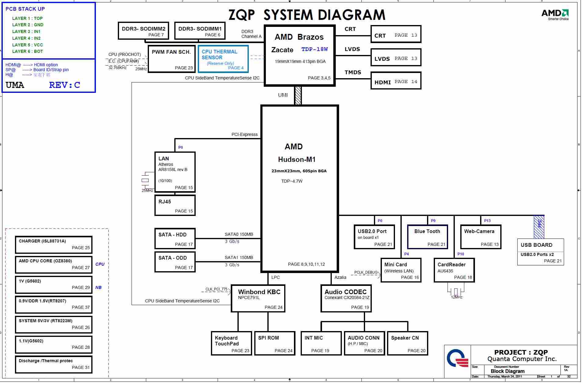 Schemat Acer Aspire Quanta Zqp Forum Elvikom