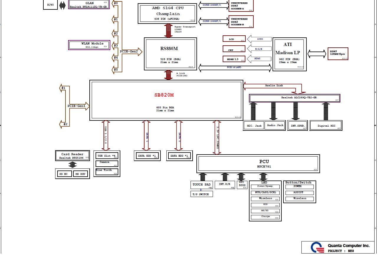 Schemat Sony Vaio Vpcef34 Vpcef3e1e Quanta Ne8 Da0ne8mb6c0