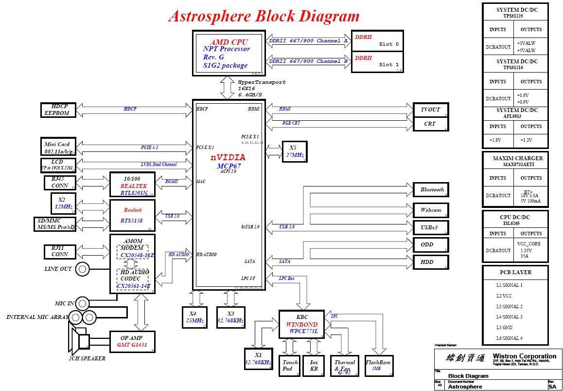 Schemat Compaq Presario CQ50 CQ60 Wistron ASTROSPHERE