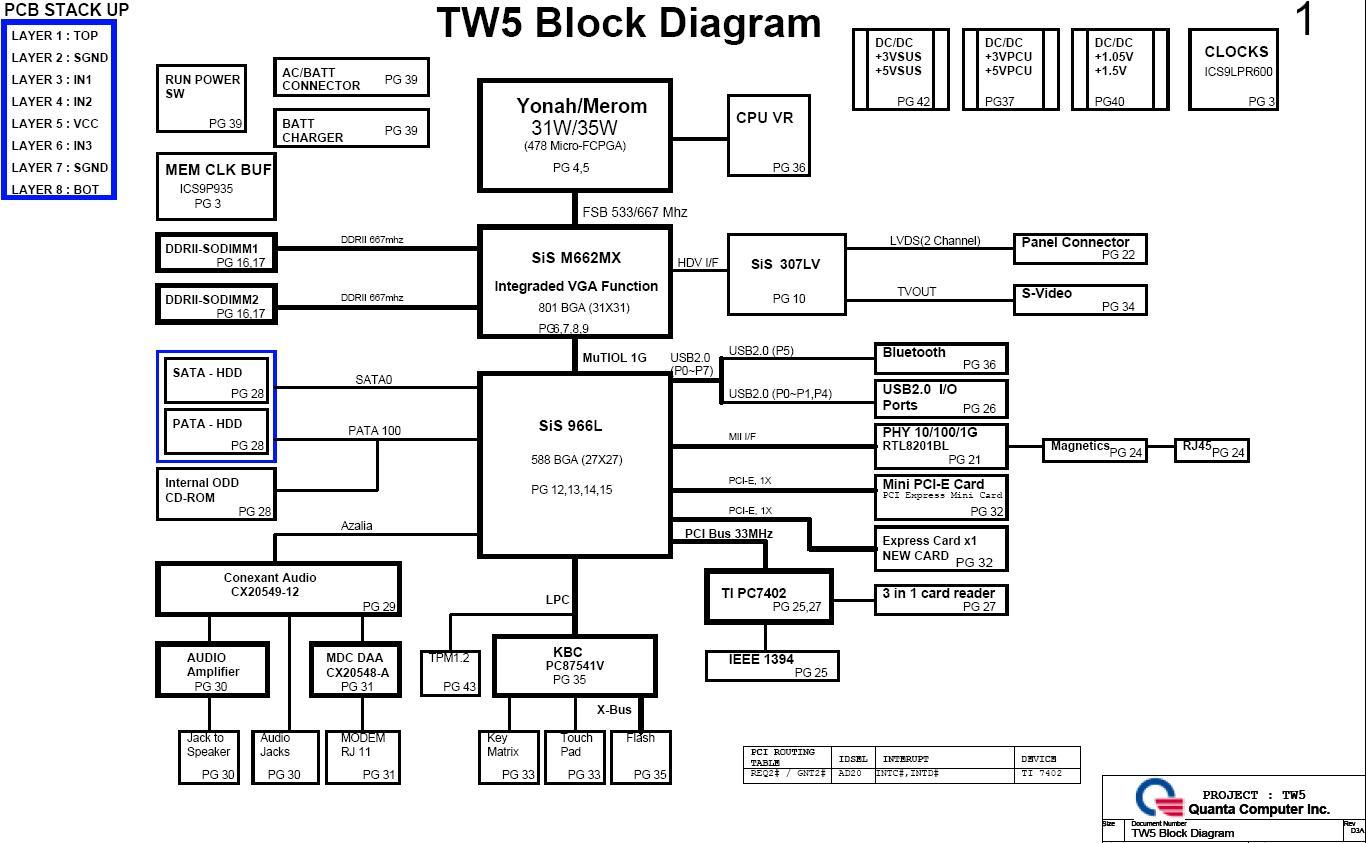 Schemat Quanta Tw5 Forum Elvikom