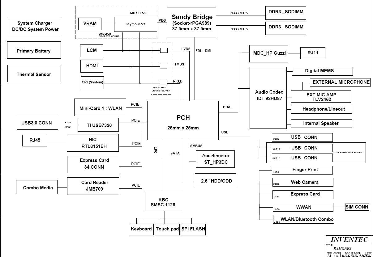 Asus X54C mb: K54C rev. 2.1 nie można zainstalować systemu