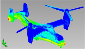 Full-wave simulation of current density on a tiltrotor