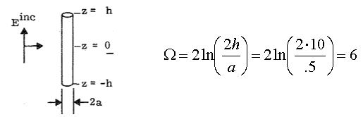A drawing of the cylinder coordinate system and the equation for fatness factor