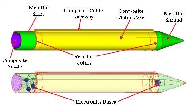High Altitude Electromagnetic Pulse Simulation - EMA3D