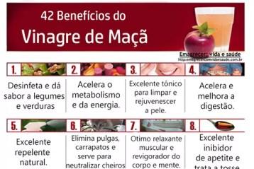 42 beneficios do vinagre