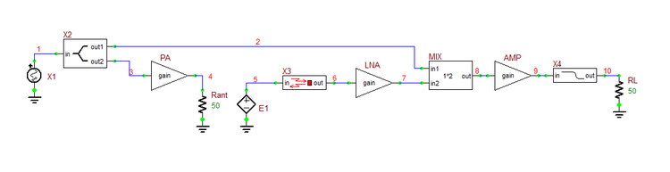fmcw radar block diagram pontiac g6 front speaker wiring rf tutorial lesson 17 simulating a frequency modulated continuous the schematic of transmitter receiver circuit using sawtooth chirp modulation