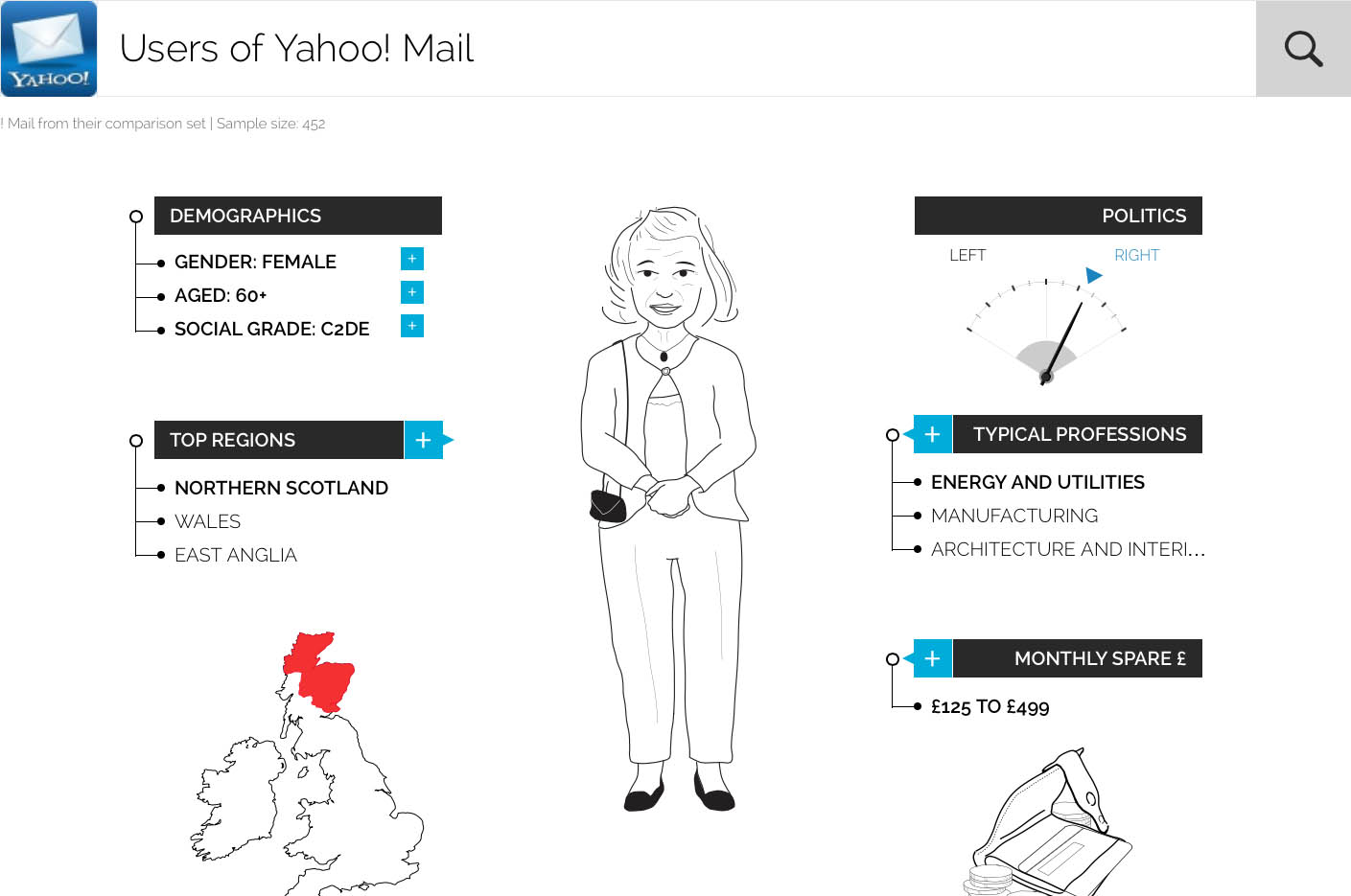 Gmail users like cats, Outlook users like dogs