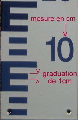 echelle limnimetrique echelle lymnigraphe echelle de crue  echelle graduee pour niveau deau