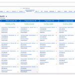 Salesforce deal pipeline