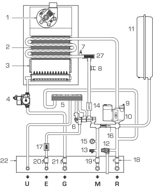 schema funzionale caldaia tiraggio forzato