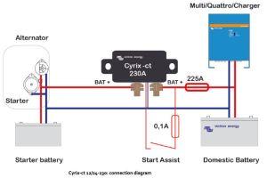 Cyrixct 1224V 230A Battery Combiner  e Marine Systems