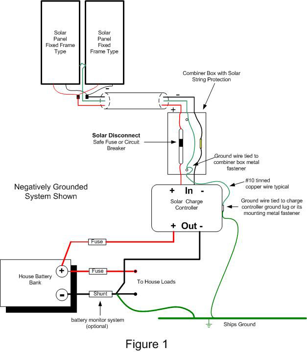 solar pv system wiring diagram lights in series grounding systems on a boat e marine