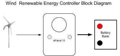 Airx Wind Generator Wiring Diagram : 34 Wiring Diagram