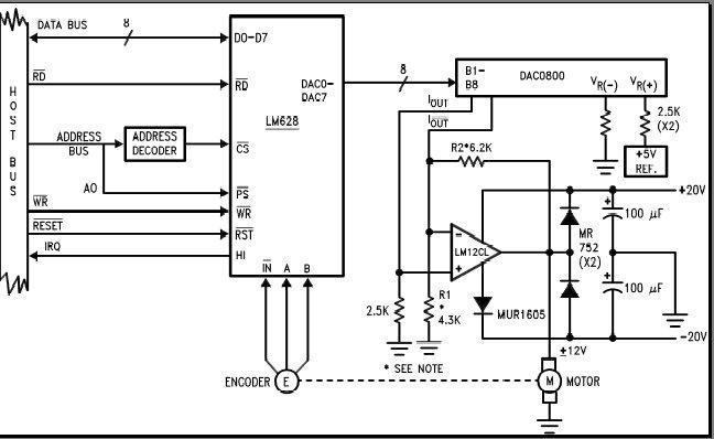 National Instruments ValueMotion 2 Channel LM628 Servo