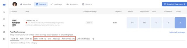 flick analyze instagram hashtags