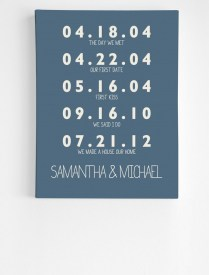 1000 Ideas About 35th Simple 35th Wedding Anniversary Gifts