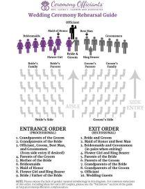 1000 Ideas About Wedding Ceremony Checklist On Emasscraft Org