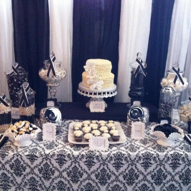 Candy Table Buffet Ideas Candy Buffet Help Wedding Candy Buffet