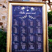 Chalkboard Wedding Table Assignments Board Wedding By Lcoonetsy