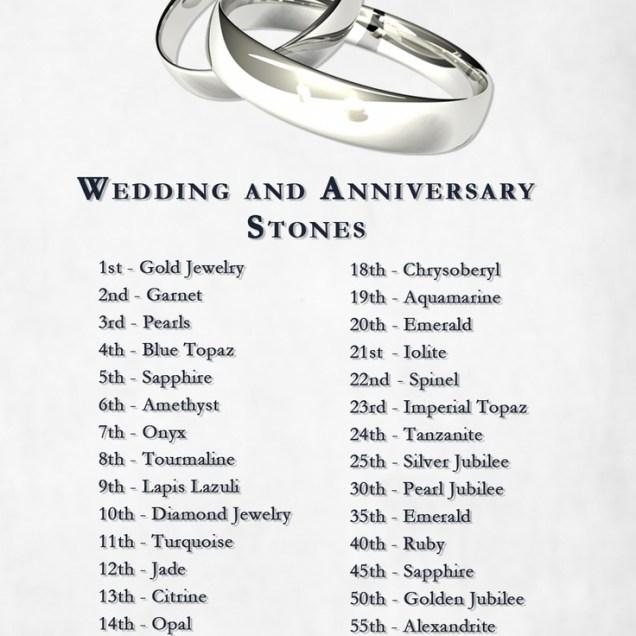 9th Year Wedding Anniversary Gift: 9th Wedding Anniversary Gifts