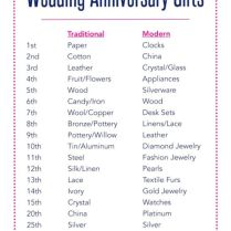 13th Wedding Anniversary Gift Ideas For Him Romantic Lace Wedding