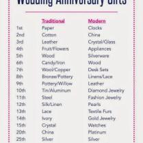 3rd Year Wedding Anniversary Gift Ideas For Him Cheap Wedding