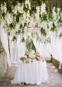 Garden Wedding Ideas Decorations Inspiring Nifty Images About