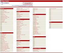 Downloadable Wedding Planning Checklist