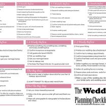 12 Month Wedding Planning Checklist 12 Month Wedding Checklist