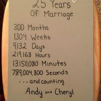 25th Wedding Anniversary Ideas For Parents 25 Unique 25th