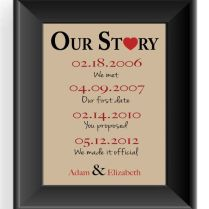 Cheerful 1 Year Wedding Anniversary Gifts B93 On Images Selection