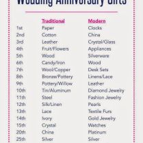 Cool 2nd Wedding Gift Ideas 22