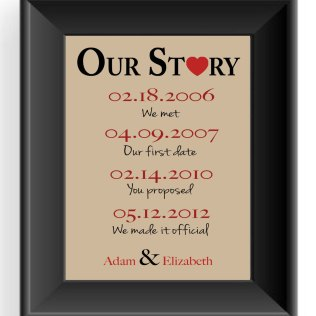 Spectacular First Wedding Anniversary Gift For Husband B93 In