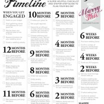 The Pros And Cons Of Planning Your Own Wedding