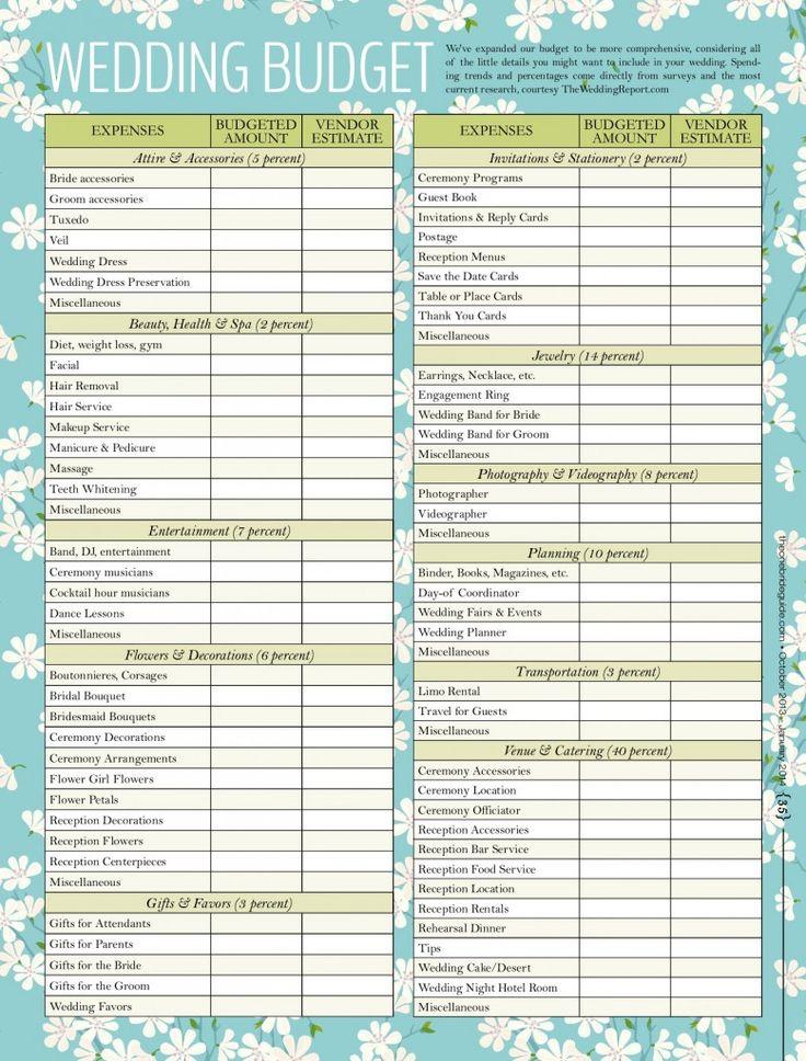 wedding financial checklist