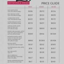 Great Average Cost For 100 Wedding Invitations Of Websolutionvilla