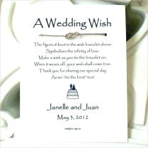 Wedding Invitations With Bible Verses – Thelawnmower