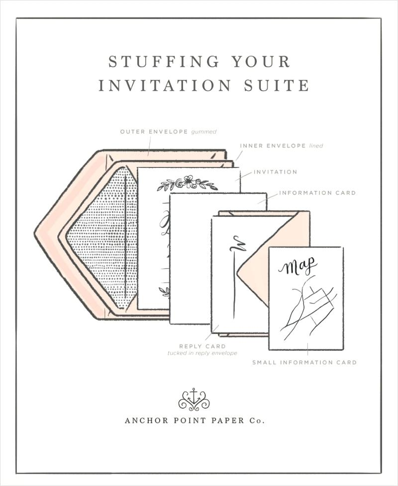 How To Stuff Wedding Invitations Without Inner Envelope