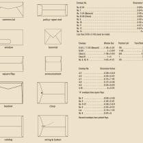 Invitation Template Standard Invitation Envelope Sizes