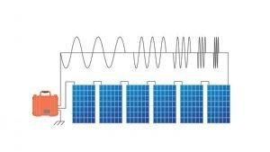 Z100 Solar PV Module Test Equipment
